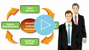 Videovorschaubild-Kreditoptimierung