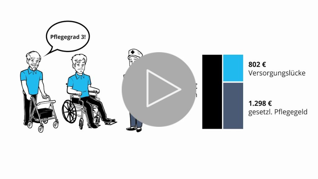 Videovorschaubild-Pflegeversicherung