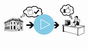 Videovorschaubild-günstiger Ratenkredit